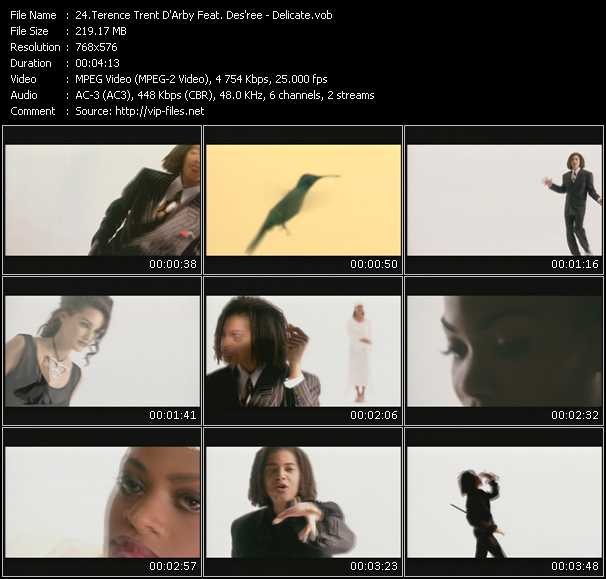 Слушайте песни из альбома 4 hits: terence trent darby - ep, включая sign your name, wishing well, delicate