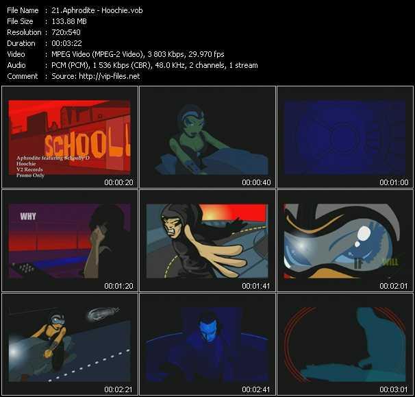 video Hoochie screen